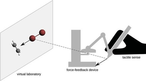 Chemistry World Blog » Quantum chemistry takes on virtual reality | Chemistry VCE | Scoop.it