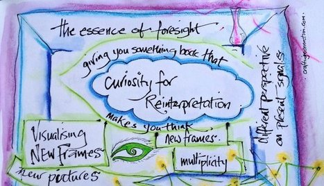 4 advantages of using visualization in foresight - Freija VAN DUIJNE | What's up ? | Scoop.it