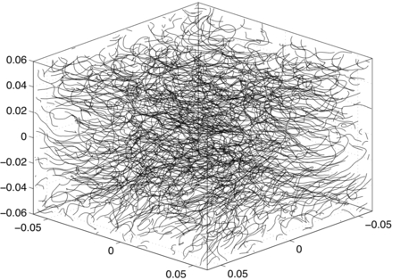 Intro to the Principles of Quantum Statistics I | Statistical Analysis | Scoop.it