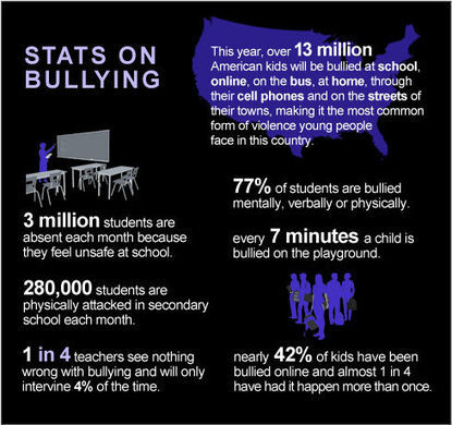 """""""The Challenges of Mental Illness"""" : Youth Bullying/Abuse & Suicide 