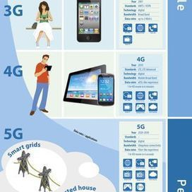 Why is 5G important? G-GInfographic (1).jpg | Medical Apps | Scoop.it