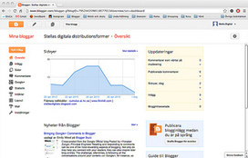 Kommentar på kurskamrats Flickr om blogger | Digitala distributionsformer | Scoop.it