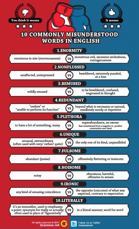 10 commonly misunderstood words [infographic] - Holy Kaw! | Infographics | Scoop.it