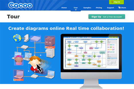 Créez des schémas en ligne et collaborez en temps réel - Canopé Amiens   fle&didaktike   Scoop.it