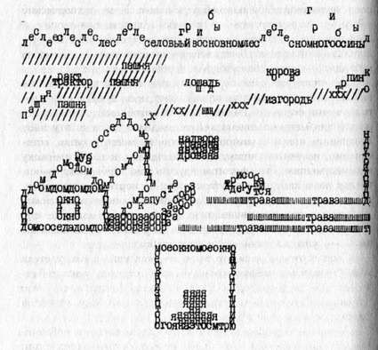 угадайте автора | ASCII Art | Scoop.it