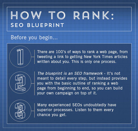 How to Rank: 25 Step SEO Master Blueprint | Digital Strategies for Social Humans | Scoop.it