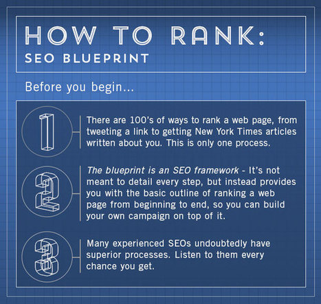 How to Rank: 25 Step SEO Master Blueprint | Content Marketing for Businesses | Scoop.it