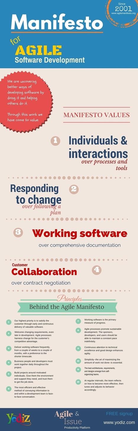 manifesto-for-agile-software-development-3.jpg (800x2500 pixels) | Yodiz - Agile Project Management Tool | Scoop.it