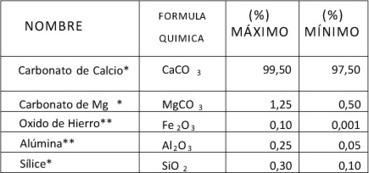 GREENGLASS: Propiedades físicas y químicas del vidrio | Fundamentos Científicos del Vidrio | Scoop.it