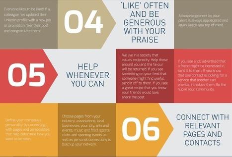 #entrepreneurs #startups 3 quick tips on how to increase traffic on your #socialmedia platforms..... | Entrepreneurs & Investors in Africa | Scoop.it