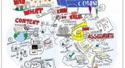 The Learning Analytics Revolution | All digital | Scoop.it