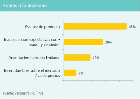 Los 4 factores que frenan la inversión inmobiliaria en España   Ordenación del Territorio   Scoop.it