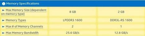 Intel Atom x5-Z8300 vs x5-Z8500 Benchmarks Comparison | Embedded Systems News | Scoop.it
