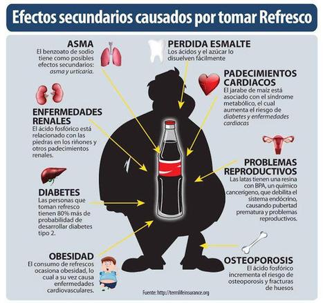 Los 10 aditivos alimentarios más peligrosos | La R-Evolución de ARMAK | Scoop.it