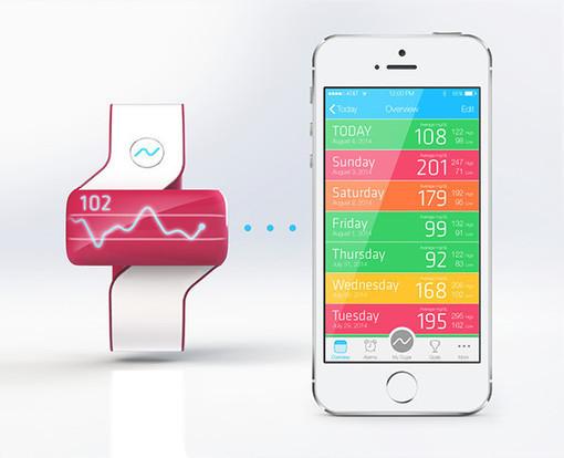 #Sugar : idée concept d'une montre connectée pour les diabétiques