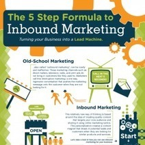 Awesome 5 Step Formula to Inbound Marketing [Infographic] | Marketing Revolution | Scoop.it