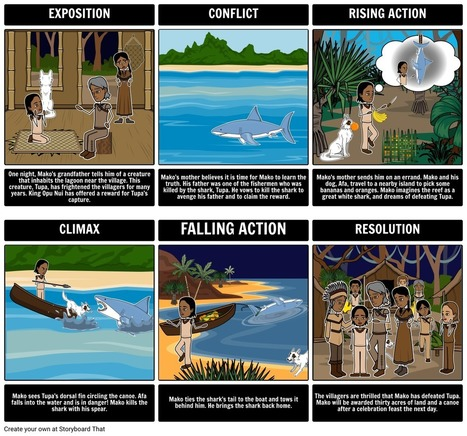 Ghost of the Lagoon by Armstrong Sperry Lesson Plans | Storyboard That | Scoop.it