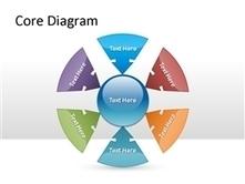 Core Diagram Powerpoint Template.pptx | mfg | Scoop.it