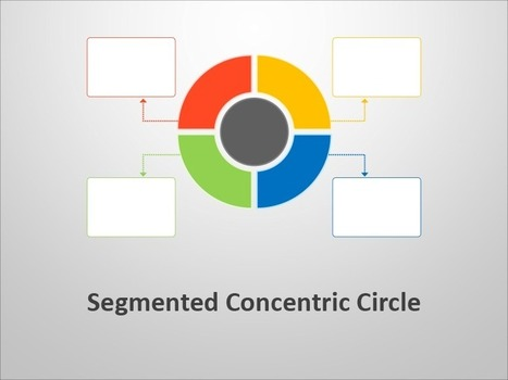 Use Muezart's Segmented Circle Keynote Template in your next Business Presentation | Apple Keynote Slides For Sale | Scoop.it