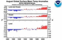 Août 2014 mois le plus chaud depuis 134 années !   Echos de sciences   Scoop.it
