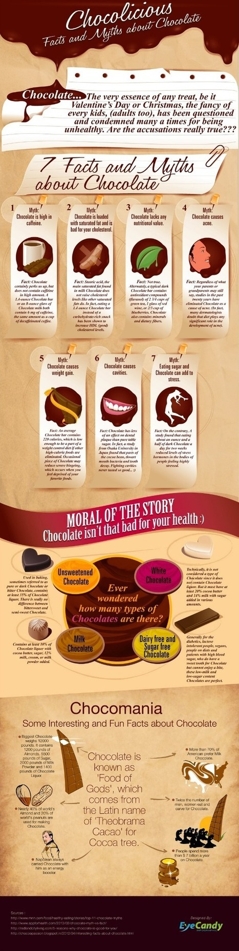 Science Takes It Back, Chocolate Doesn't Cause Acne + More Chocolate Myths Debunked - Foodbeast | learning.it! | Scoop.it