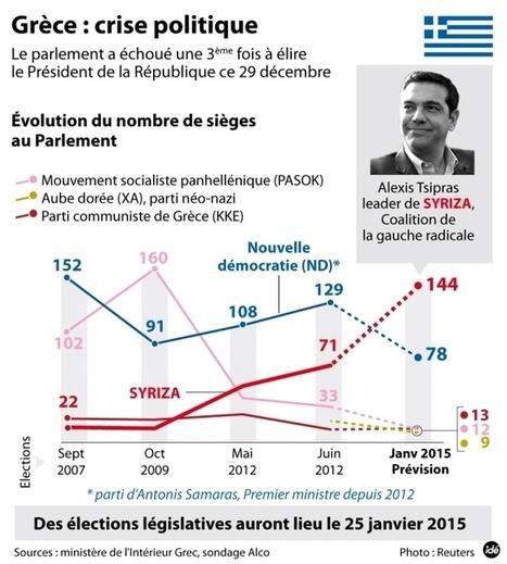 Grèce : pourquoi le parti Syriza inquiète Bruxelles - France Inter   Blanc grec   Scoop.it
