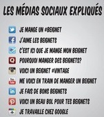 B2B: Le Blog: Les chiffres clés des 10 principaux réseaux sociaux | Social Media Influence | Scoop.it