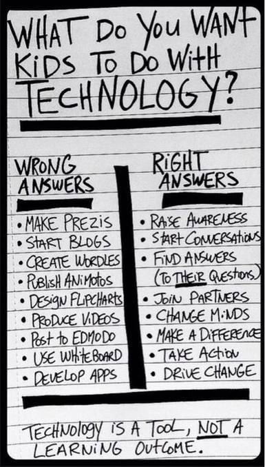 What do you want kids to do with technology? | Active learning | Scoop.it