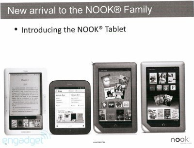 Barnes & Noble's $249 Nook Tablet to challenge Amazon's Kindle Fire | VentureBeat | Learning Commons - 21st Century Libraries in K-12 schools | Scoop.it