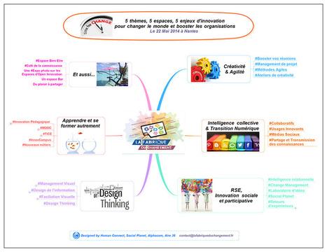 Fabriquer du changement… avec nos émotions! | Sylvaine Pascual | Innovations managériales | Scoop.it