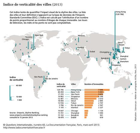 Planisphère: Indice de verticalité des villes (2013) | Géographie : les dernières nouvelles de la toile. | Scoop.it