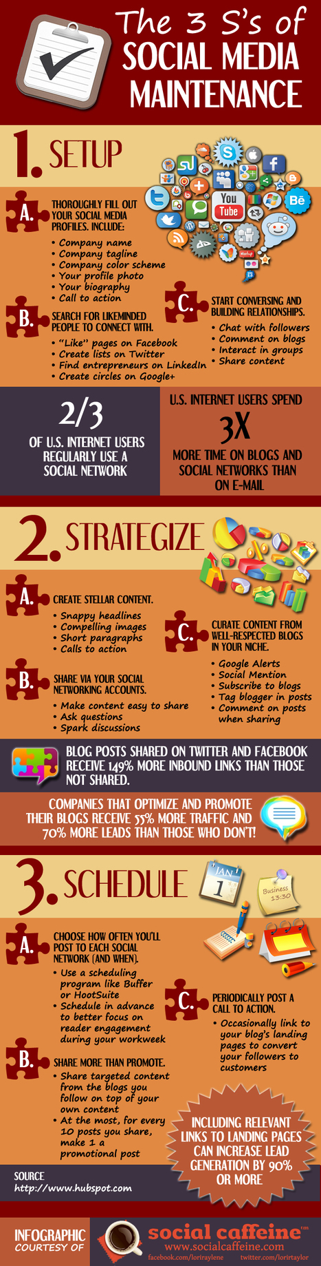 3 S's of Social Media: Setup, Strategize and Schedule [Infographic] | Better know and better use Social Media today (facebook, twitter...) | Scoop.it