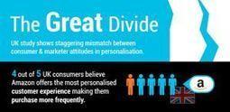Etude : 49% des consommateurs utilisent la recherche organique pour trouver des commerces en ligne | Contenus éditoriaux | Scoop.it