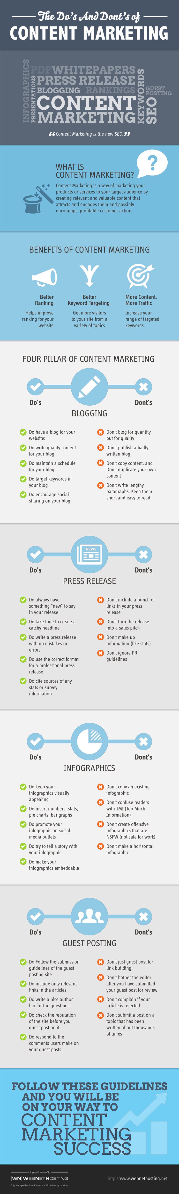 [Infographie] Content Marketing Strategy is the...
