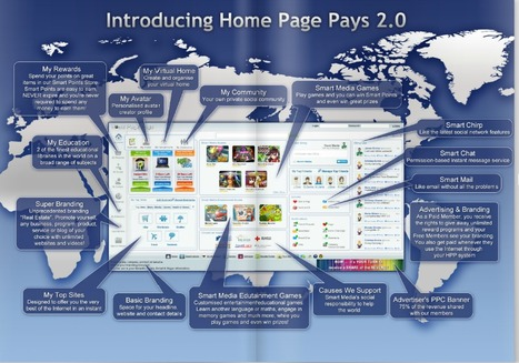 Facebook User's Photos | Facebook | home page pays version 2.0 | Scoop.it