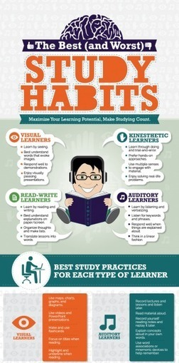 How To Make Studying Count Infographic | e-Learning Infographics | e-learning | Scoop.it