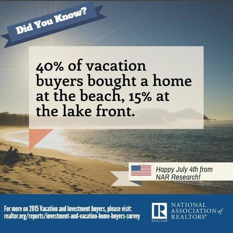 Did You Know? Vacation Beach Houses | Texas Coast Real Estate | Scoop.it
