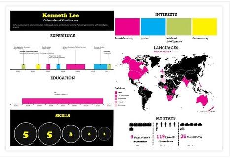 4 servicios para crear infografías online | Ticenelaula | Scoop.it