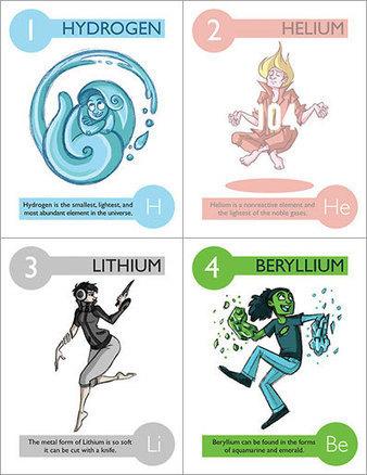 Los elementos químicos como cartas de rol | Microsiervos (Arte y Diseño) | novedades educativas | Scoop.it