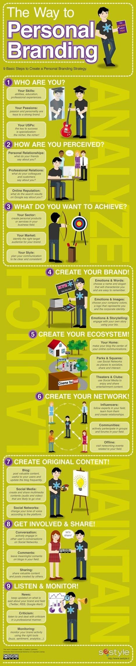 9 étapes pour se créer une marque personnelle - Stratégie #PersonalBranding | Réseaux sociaux et social media | Scoop.it