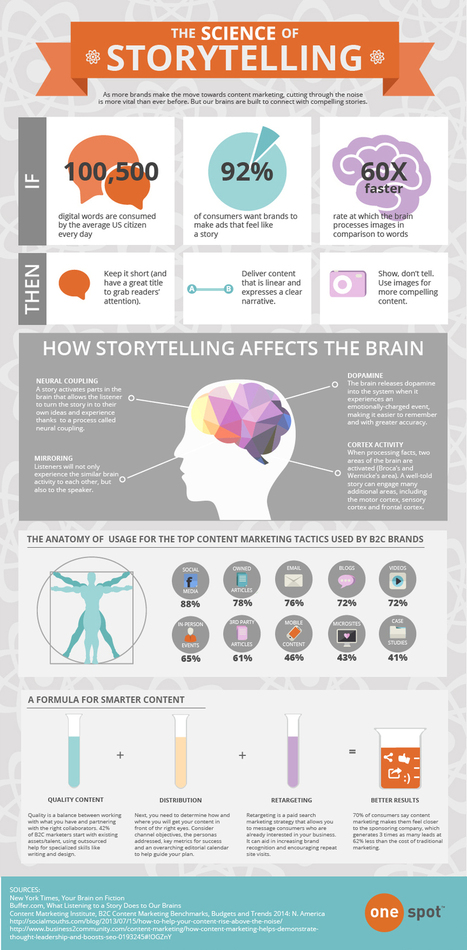 The Science of Storytelling Infographic - e-Learning Infographics | Instructional Design for eLearning, mLearning, and Games | Scoop.it