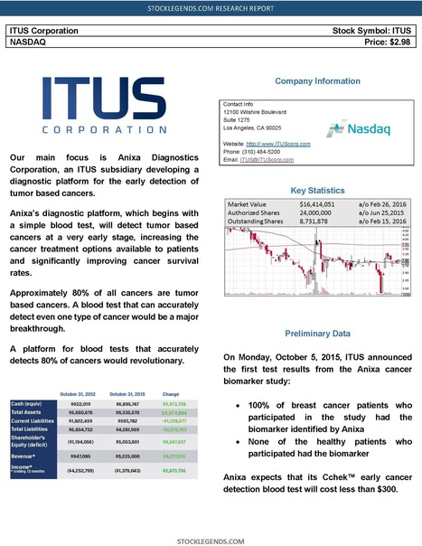 Research :: ITUS Corporation (ITUS) | New inventions | Scoop.it