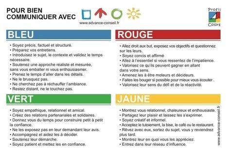 La méthode des couleurs   WebMarketing Côte d'Azur   Scoop.it