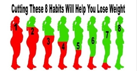 Viral Alternative News: Cutting These 8 Habits Will Help You Lose Weight | zestful living | Scoop.it
