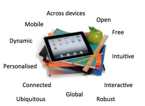 e4innovation.com » Blog Archive » Characteristics of digital technologies | Educación a Distancia (EaD) | Scoop.it