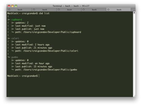 spiceapps/cupboard - GitHub | javascript.js | Scoop.it