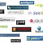 Les réseaux sociaux d'entreprise au service de la collaboration et de l'innovation | b3b | RH numérique, médias sociaux, digital et marque employeur | Scoop.it
