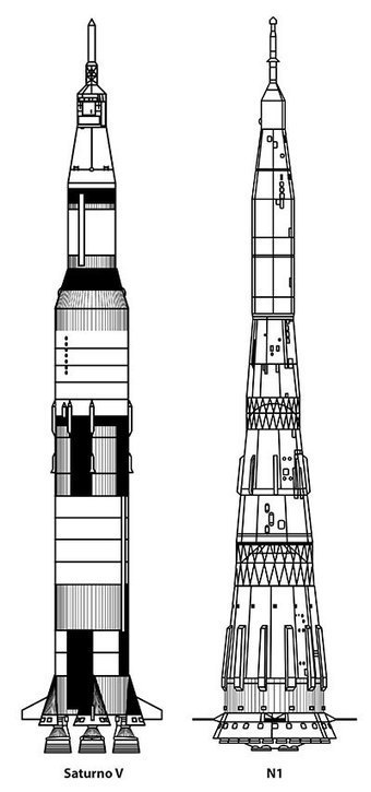 N1: el cohete soviético que NO llevó a los soviéticos a la Luna   HISTORIA Y GEOGRAFÍA VIVAS   Scoop.it