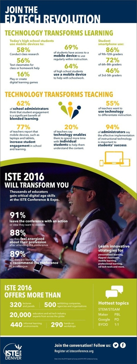 Join the EdTech Revolution 2016 Infographic | EdTech Evolution - Mapping the Intersection of tech, innovation, and instruction | Scoop.it