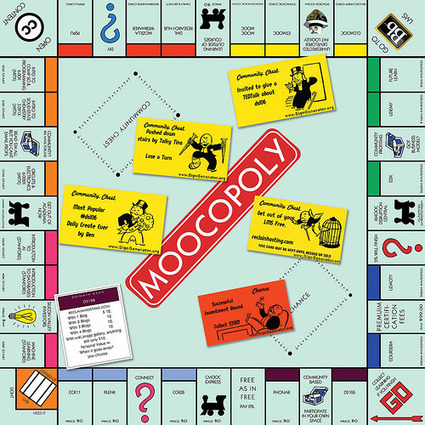 MOOCopoly: The Game   Zentrum für multimediales Lehren und Lernen (LLZ)   Scoop.it